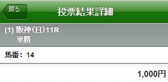 神戸新聞杯 2016 競馬 無料予想
