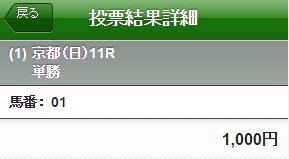 菊花賞、富士S2016  競馬 無料予想結果・動画
